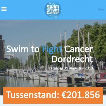 City Swim Dordrecht - Status